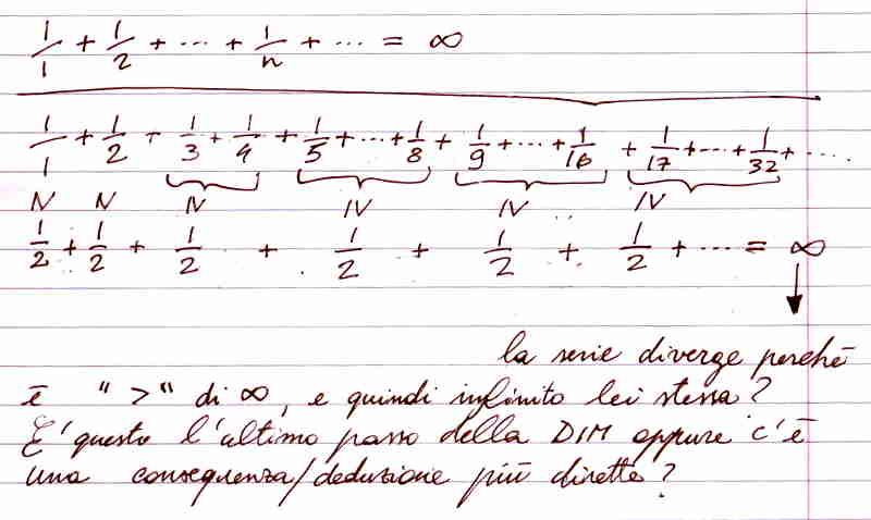 Serie armonica con JavaOnline