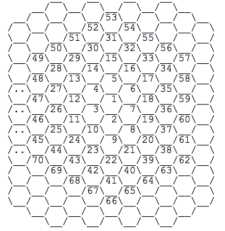 Struttura a nido d'ape con Java